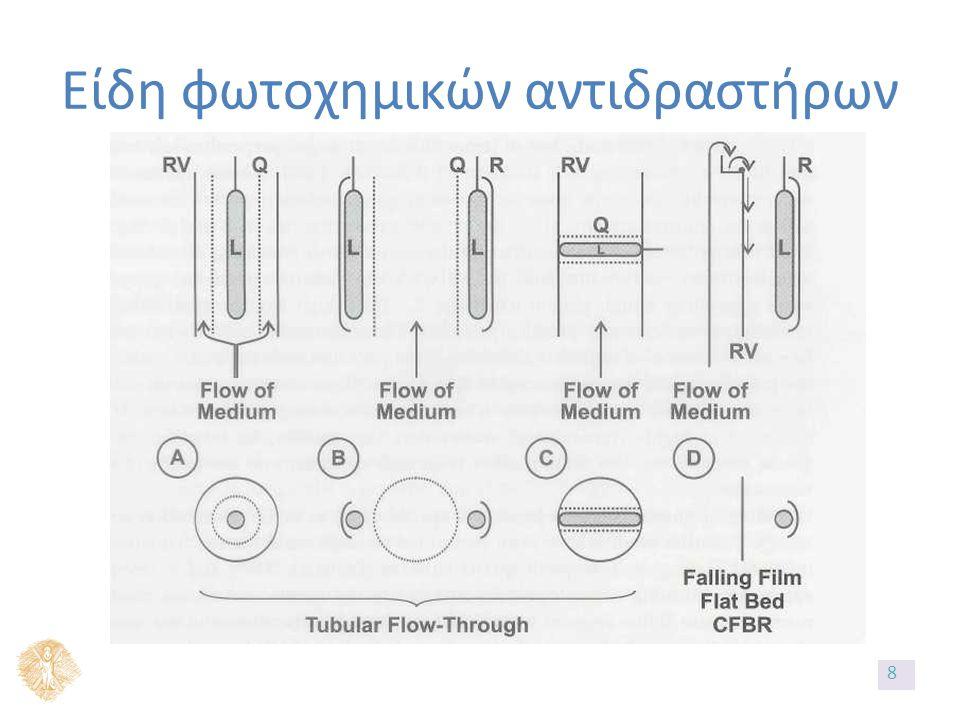 Χρήσεις της ακτινοβολίας UV Από τα διάφορα είδη της ακτινοβολίας UV αυτή που χρησιμοποιείται σχεδόν αποκλειστικά στην επεξεργασία νερού και υγρών αποβλήτων είναι η ακτινοβολία UV-C (200-280 nm).