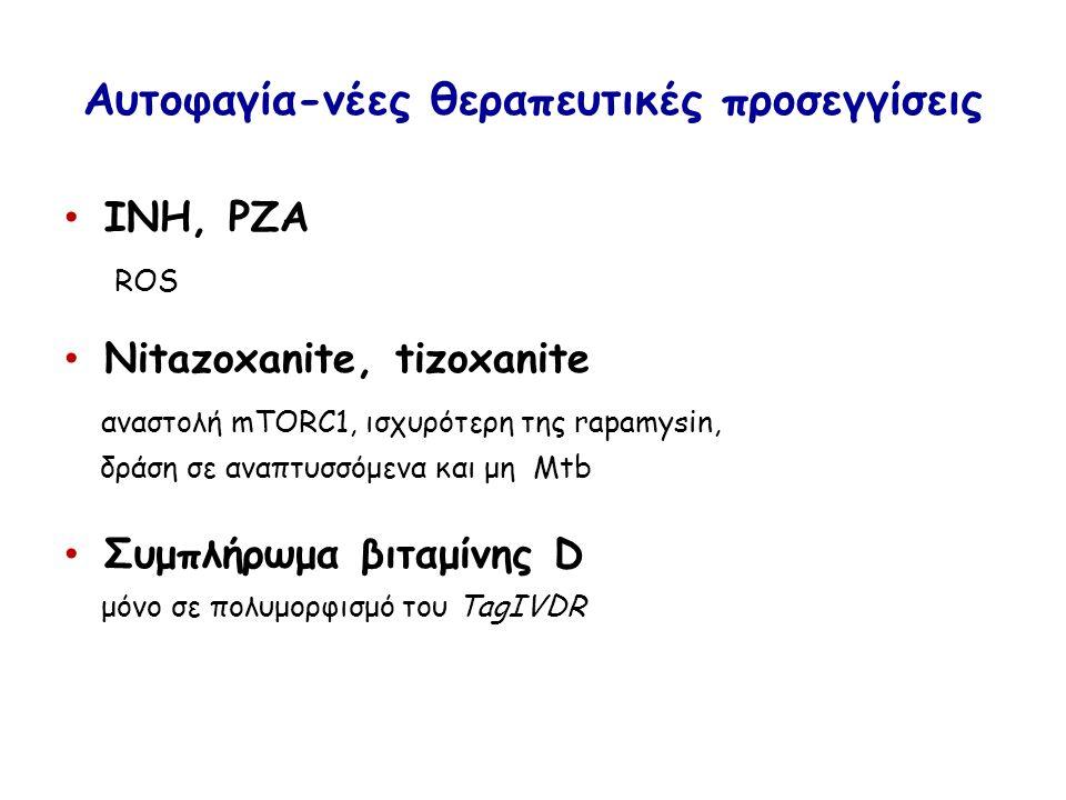 Αυτοφαγία-νέες θεραπευτικές προσεγγίσεις ΙΝΗ, PZA ROS Nitazoxanite, tizoxanite αναστολή mTORC1, ισχυρότερη της rapamysin, δράση σε αναπτυσσόμενα και μ