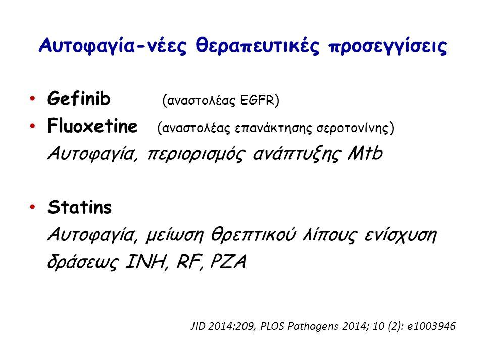 Αυτοφαγία-νέες θεραπευτικές προσεγγίσεις Gefinib (αναστολέας EGFR) Fluoxetine (αναστολέας επανάκτησης σεροτονίνης) Αυτοφαγία, περιορισμός ανάπτυξης Mtb Statins Αυτοφαγία, μείωση θρεπτικού λίπους ενίσχυση δράσεως ΙΝΗ, RF, PZA JID 2014:209, PLOS Pathogens 2014; 10 (2): e1003946