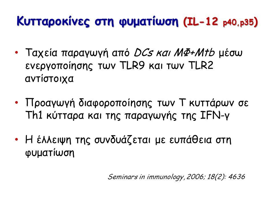 Κυτταροκίνες στη φυματίωση (IL-12 p40,p35 ) Ταχεία παραγωγή από DCs και ΜΦ+Mtb μέσω ενεργοποίησης των TLR9 και των TLR2 αντίστοιχα Προαγωγή διαφοροποίησης των Τ κυττάρων σε Τh1 κύτταρα και της παραγωγής της IFN-γ Η έλλειψη της συνδυάζεται με ευπάθεια στη φυματίωση Seminars in immunology, 2006; 18(2): 4636