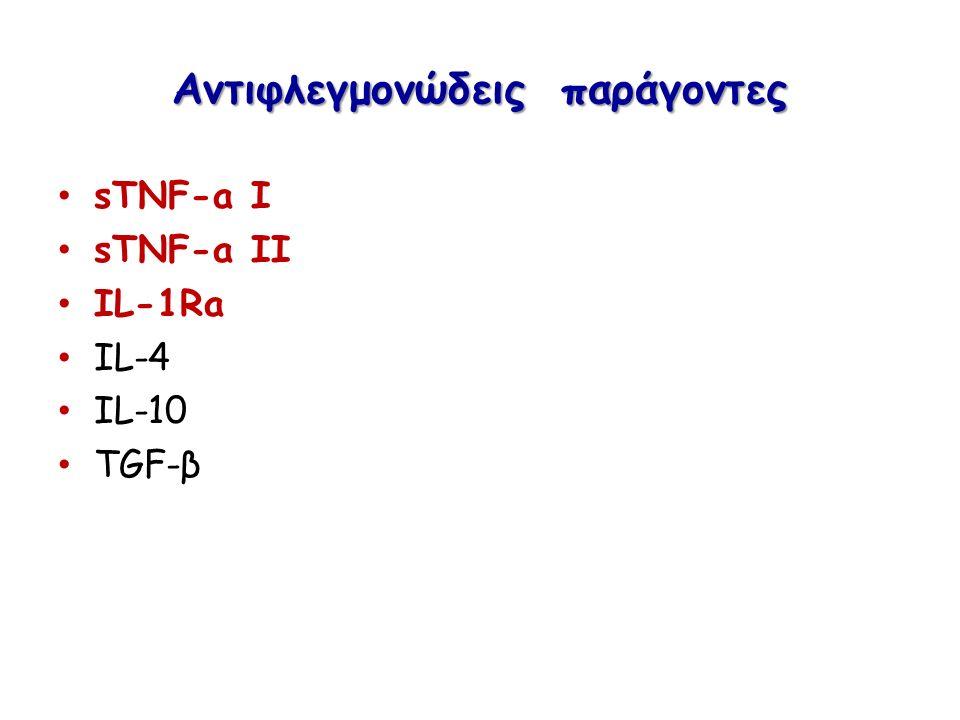 Αντιφλεγμονώδεις παράγοντες sTNF-a I sTNF-a II IL-1Ra IL-4 IL-10 TGF-β