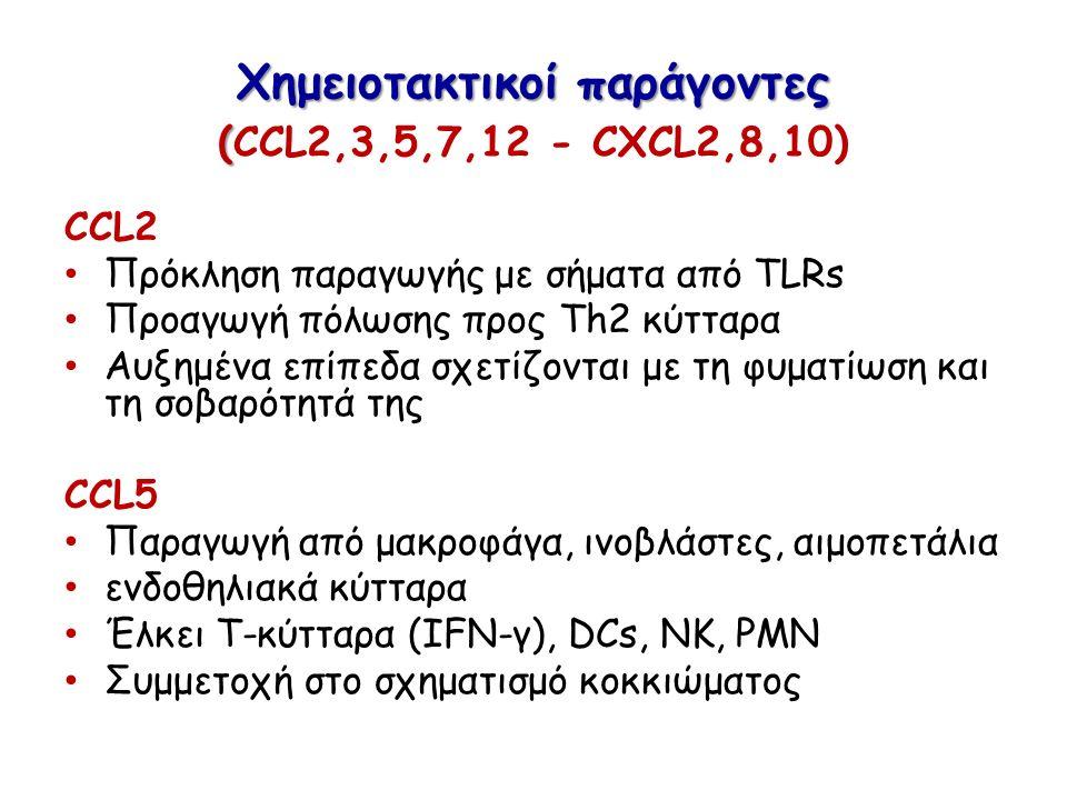 Χημειοτακτικοί παράγοντες ( Χημειοτακτικοί παράγοντες (CCL2,3,5,7,12 - CXCL2,8,10) CCL2 Πρόκληση παραγωγής με σήματα από TLRs Προαγωγή πόλωσης προς Th2 κύτταρα Αυξημένα επίπεδα σχετίζονται με τη φυματίωση και τη σοβαρότητά της CCL5 Παραγωγή από μακροφάγα, ινοβλάστες, αιμοπετάλια ενδοθηλιακά κύτταρα Έλκει T-κύτταρα (IFN-γ), DCs, NK, PMN Συμμετοχή στο σχηματισμό κοκκιώματος