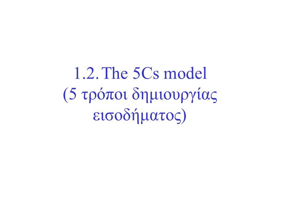 1.2.The 5Cs model (5 τρόποι δημιουργίας εισοδήματος)