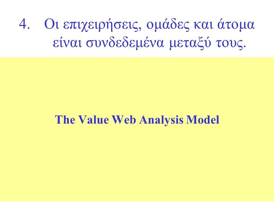 4.Οι επιχειρήσεις, ομάδες και άτομα είναι συνδεδεμένα μεταξύ τους. The Value Web Analysis Model