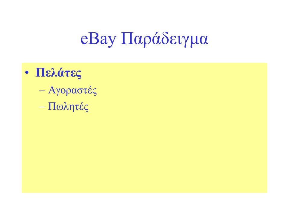 eBay Παράδειγμα Πελάτες –Αγοραστές –Πωλητές