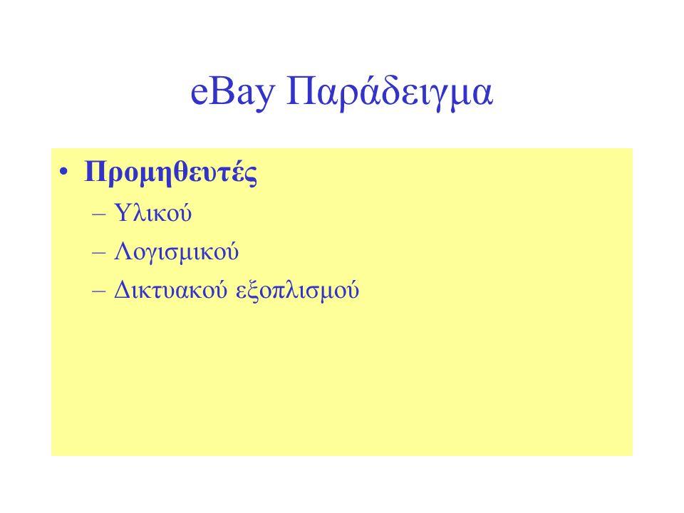 eBay Παράδειγμα Προμηθευτές –Υλικού –Λογισμικού –Δικτυακού εξοπλισμού