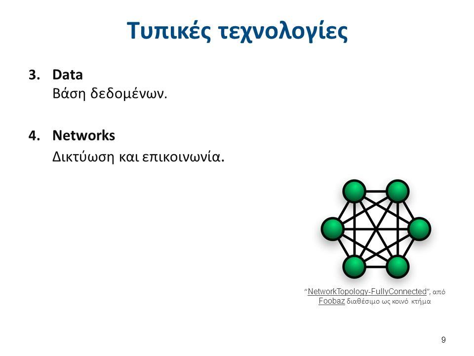 3. Data Bάση δεδομένων. 4. Networks Δικτύωση και επικοινωνία.