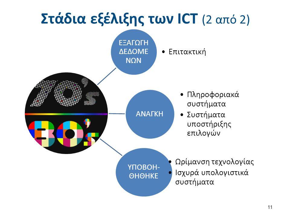 ΕΞΑΓΩΓΗ ΔΕΔΟΜΕ ΝΩΝ Επιτακτική ΑΝΑΓΚΗ Πληροφοριακά συστήματα Συστήματα υποστήριξης επιλογών ΥΠΟΒΟΗ- ΘΗΘΗΚΕ Ωρίμανση τεχνολογίας Ισχυρά υπολογιστικά συστήματα Στάδια εξέλιξης των ICT (2 από 2) 11