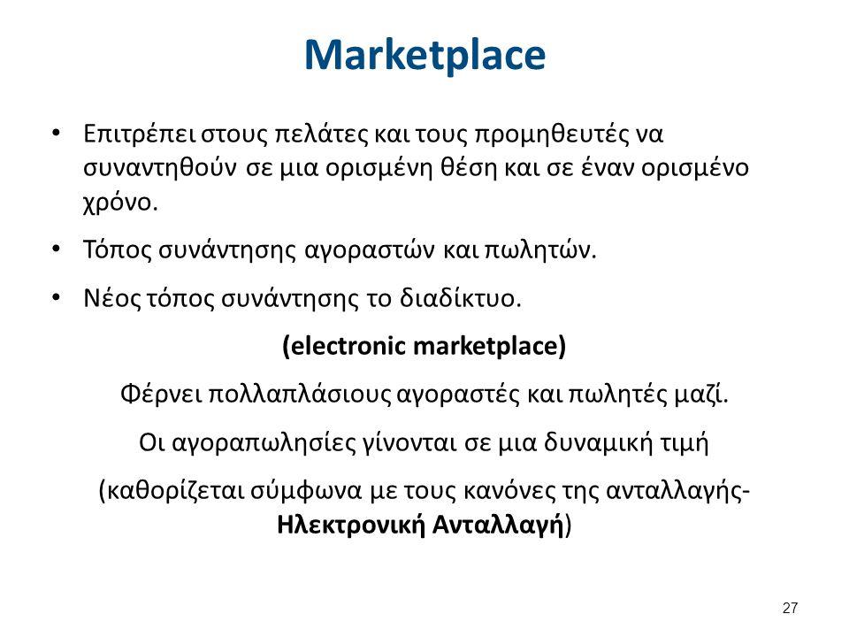 Marketplace Επιτρέπει στους πελάτες και τους προμηθευτές να συναντηθούν σε μια ορισμένη θέση και σε έναν ορισμένο χρόνο.