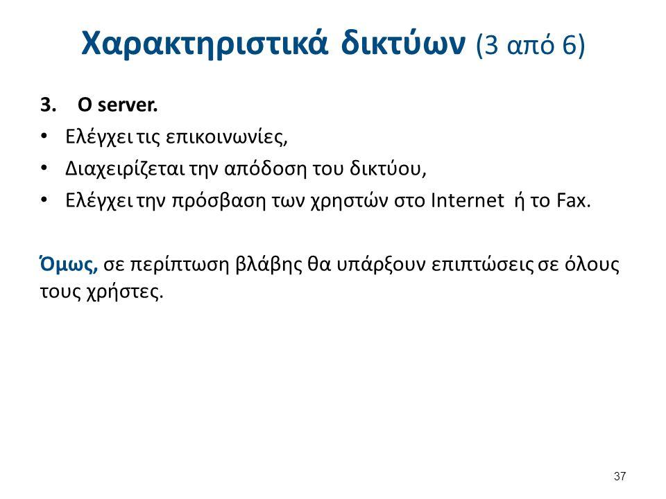 3.Ο server.
