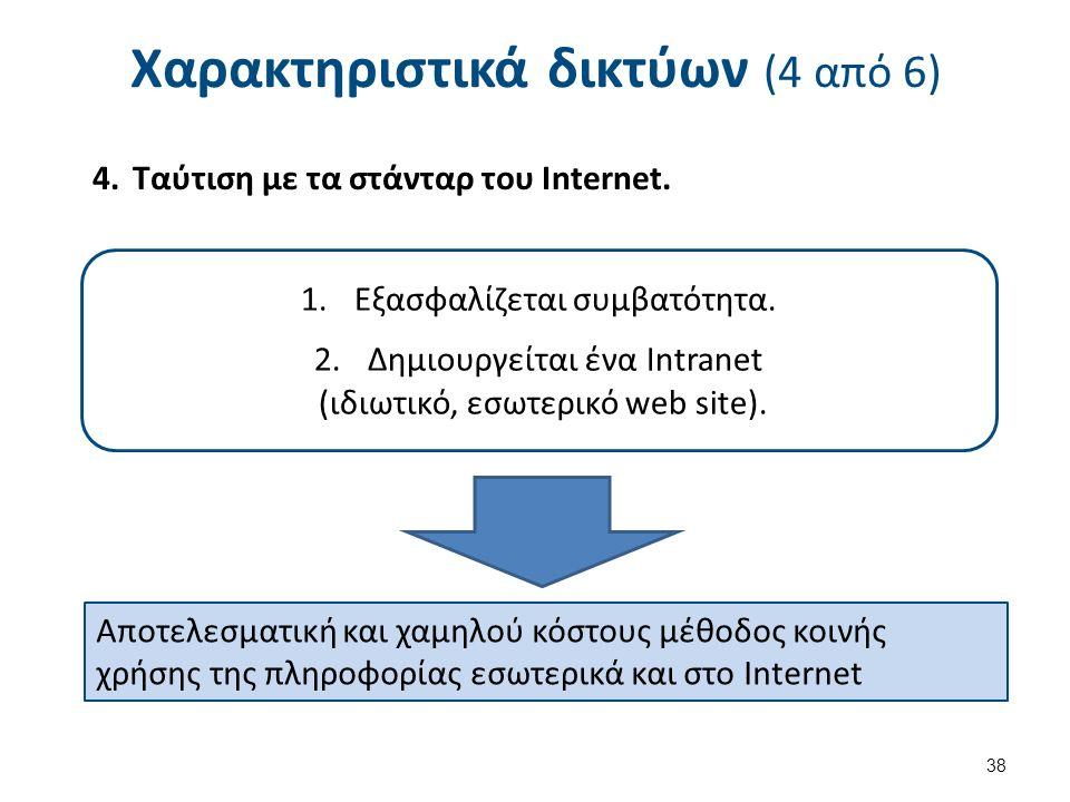 Αποτελεσματική και χαμηλού κόστους μέθοδος κοινής χρήσης της πληροφορίας εσωτερικά και στο Internet 1.Εξασφαλίζεται συμβατότητα.