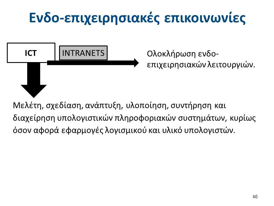 Ενδο-επιχειρησιακές επικοινωνίες INTRANETS Ολοκλήρωση ενδο- επιχειρησιακών λειτουργιών.