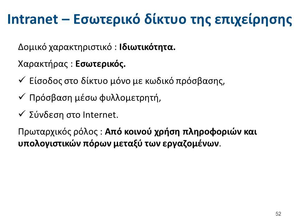 Intranet – Εσωτερικό δίκτυο της επιχείρησης Δομικό χαρακτηριστικό : Ιδιωτικότητα.