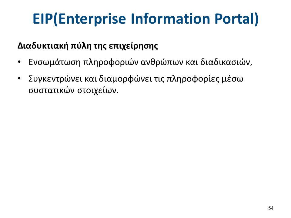 EIP(Enterprise Information Portal) Διαδυκτιακή πύλη της επιχείρησης Ενσωμάτωση πληροφοριών ανθρώπων και διαδικασιών, Συγκεντρώνει και διαμορφώνει τις πληροφορίες μέσω συστατικών στοιχείων.