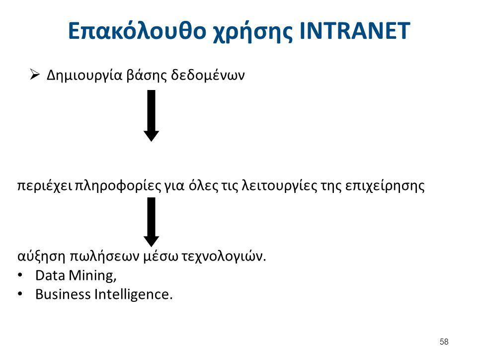  Δημιουργία βάσης δεδομένων περιέχει πληροφορίες για όλες τις λειτουργίες της επιχείρησης αύξηση πωλήσεων μέσω τεχνολογιών.