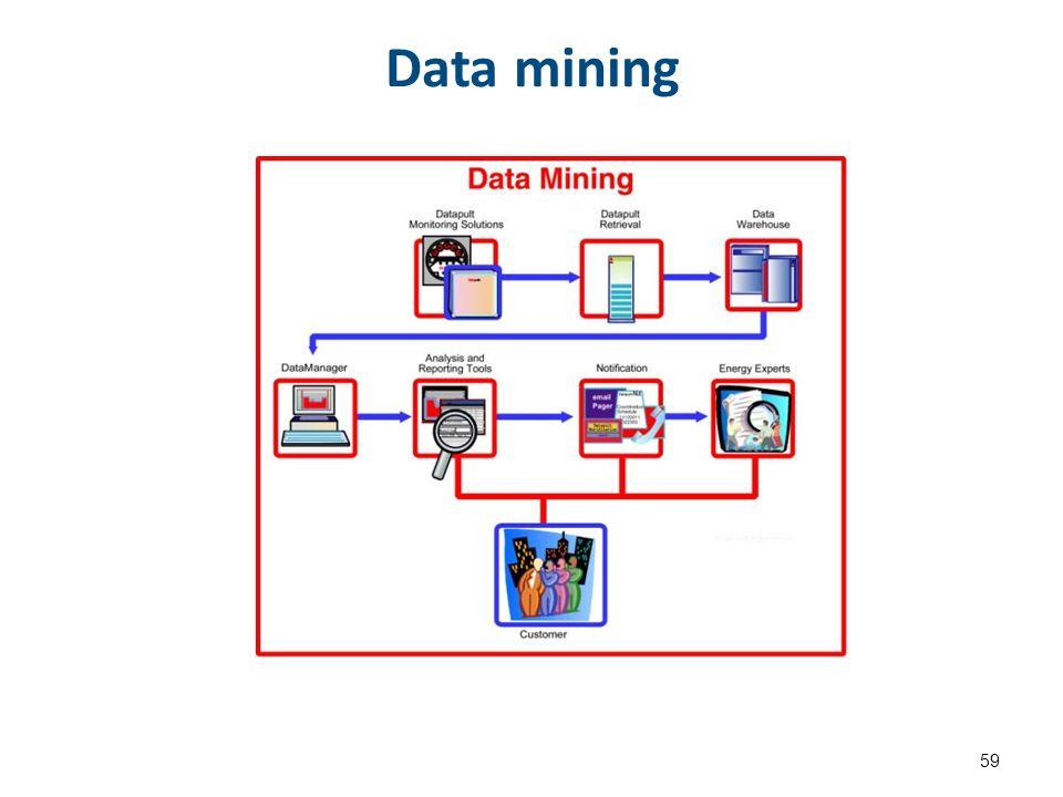 Data mining 59