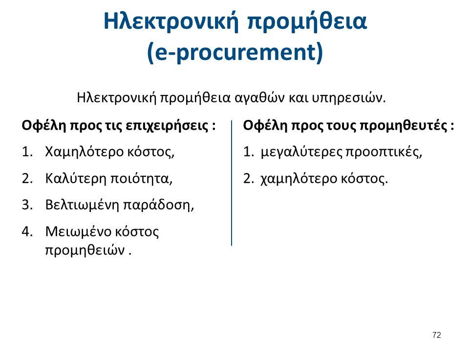 Ηλεκτρονική προμήθεια (e-procurement) Οφέλη προς τις επιχειρήσεις : 1.Χαμηλότερο κόστος, 2.Καλύτερη ποιότητα, 3.Βελτιωμένη παράδοση, 4.Μειωμένο κόστος προμηθειών.