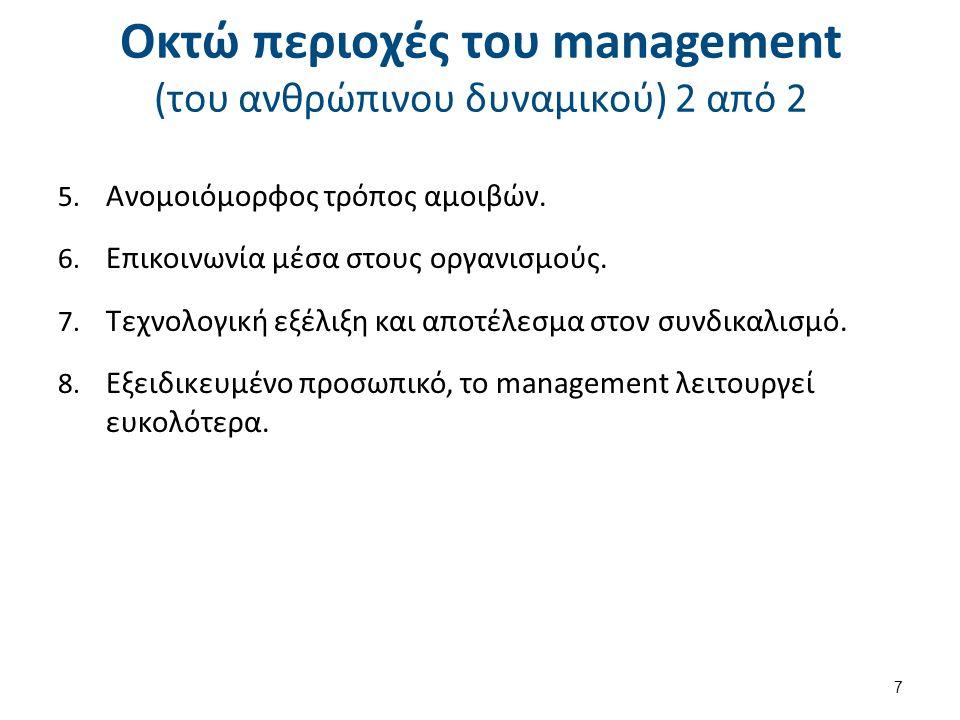 Ένας Manager (1 από 4) 1.Να βοηθήσει το προσωπικό του να κατανοήσει τη σπουδαιότητα της ICT στην επιχειρηματική επιτυχία.