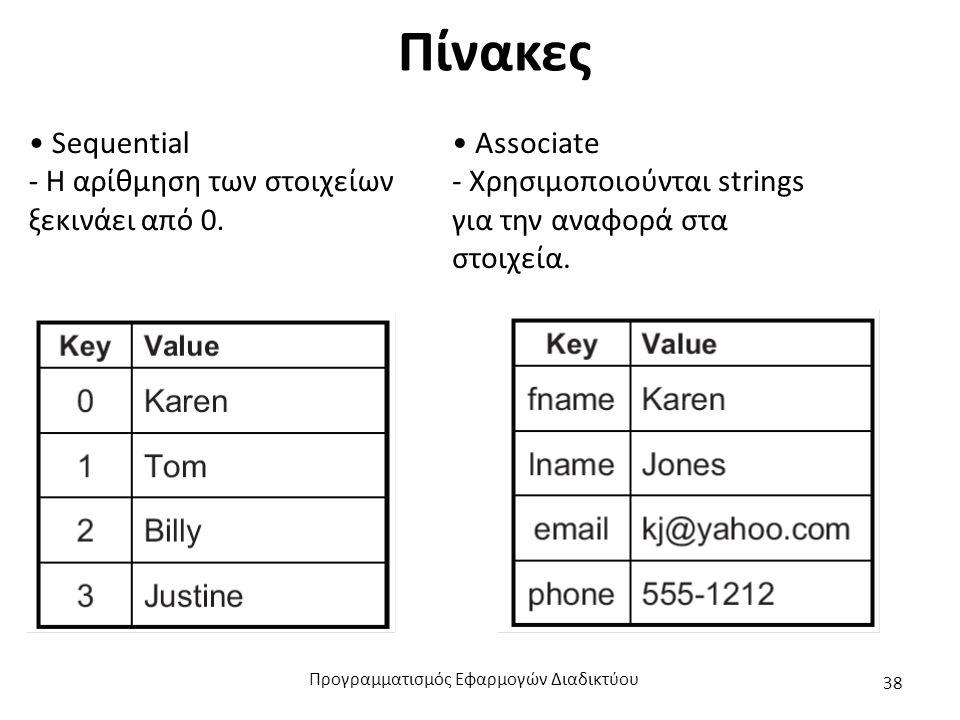 Πίνακες Sequential - Η αρίθμηση των στοιχείων ξεκινάει από 0. Associate - Χρησιμοποιούνται strings για την αναφορά στα στοιχεία. Προγραμματισμός Εφαρμ