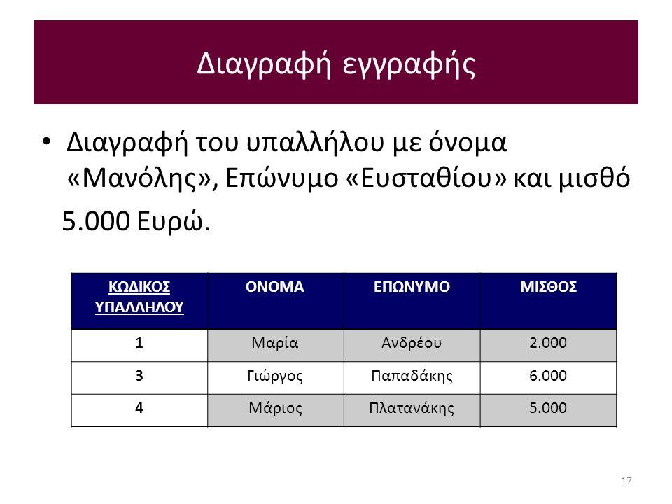 ΚΩΔΙΚΟΣ ΥΠΑΛΛΗΛΟΥ ΟΝΟΜΑΕΠΩΝΥΜΟΜΙΣΘΟΣ 1ΜαρίαΑνδρέου2.000 3ΓιώργοςΠαπαδάκης6.000 4ΜάριοςΠλατανάκης5.000 Διαγραφή εγγραφής 17 Διαγραφή του υπαλλήλου με όνομα «Μανόλης», Επώνυμο «Ευσταθίου» και μισθό 5.000 Ευρώ.
