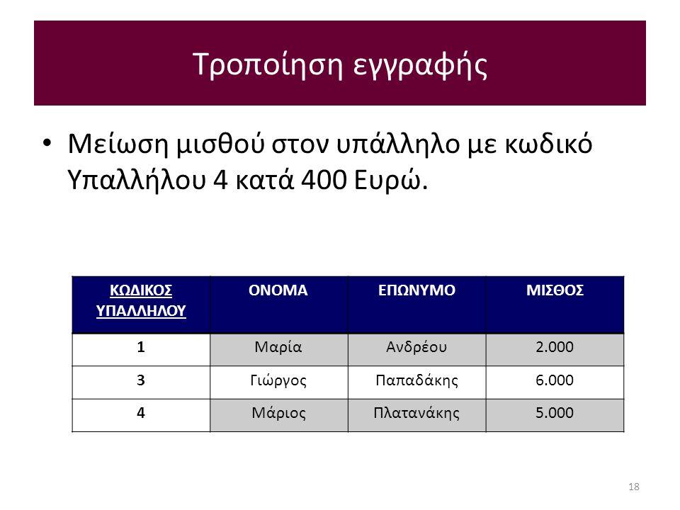 ΚΩΔΙΚΟΣ ΥΠΑΛΛΗΛΟΥ ΟΝΟΜΑΕΠΩΝΥΜΟΜΙΣΘΟΣ 1ΜαρίαΑνδρέου2.000 3ΓιώργοςΠαπαδάκης6.000 4ΜάριοςΠλατανάκης5.000 Τροποίηση εγγραφής 18 Μείωση μισθού στον υπάλληλο με κωδικό Υπαλλήλου 4 κατά 400 Ευρώ.