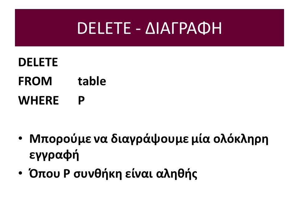 DELETE - ΔΙΑΓΡΑΦΗ DELETE FROM table WHERE P Μπορούμε να διαγράψουμε μία ολόκληρη εγγραφή Όπου P συνθήκη είναι αληθής