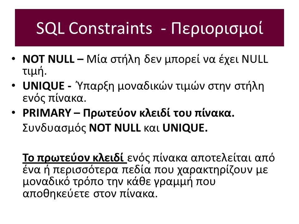SQL Constraints - Περιορισμοί NOT NULL – Μία στήλη δεν μπορεί να έχει NULL τιμή.