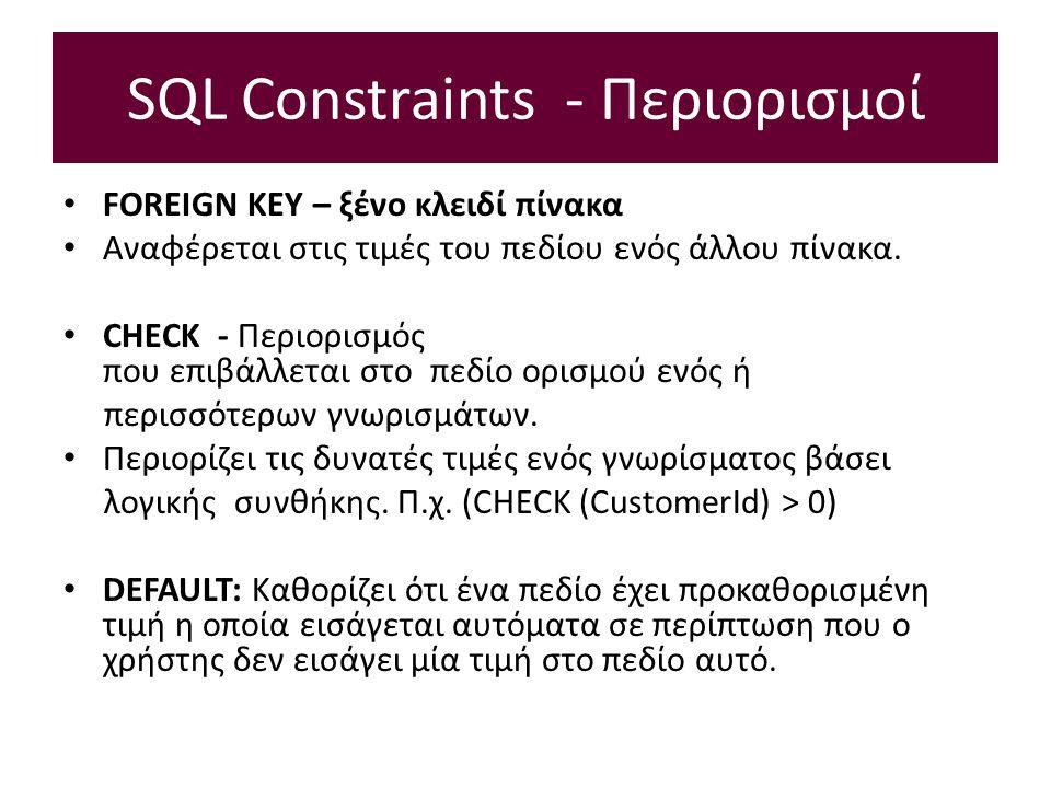 SQL Constraints - Περιορισμοί FOREIGN KEY – ξένο κλειδί πίνακα Αναφέρεται στις τιμές του πεδίου ενός άλλου πίνακα.