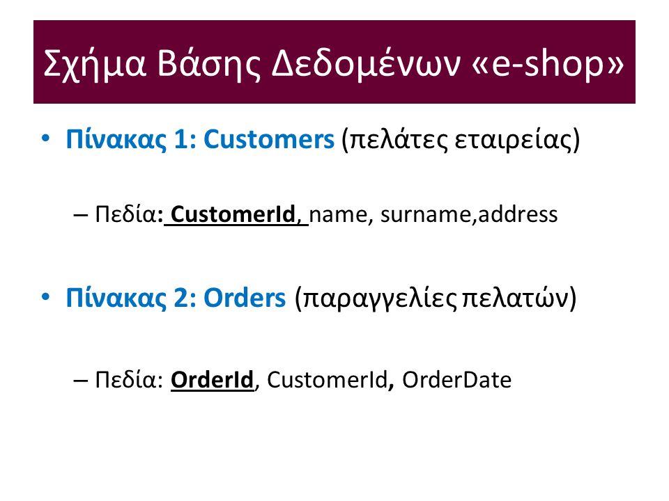 Σχήμα Βάσης Δεδομένων «e-shop» Πίνακας 1: Customers (πελάτες εταιρείας) – Πεδία: CustomerId, name, surname,address Πίνακας 2: Orders (παραγγελίες πελατών) – Πεδία: OrderId, CustomerId, OrderDate