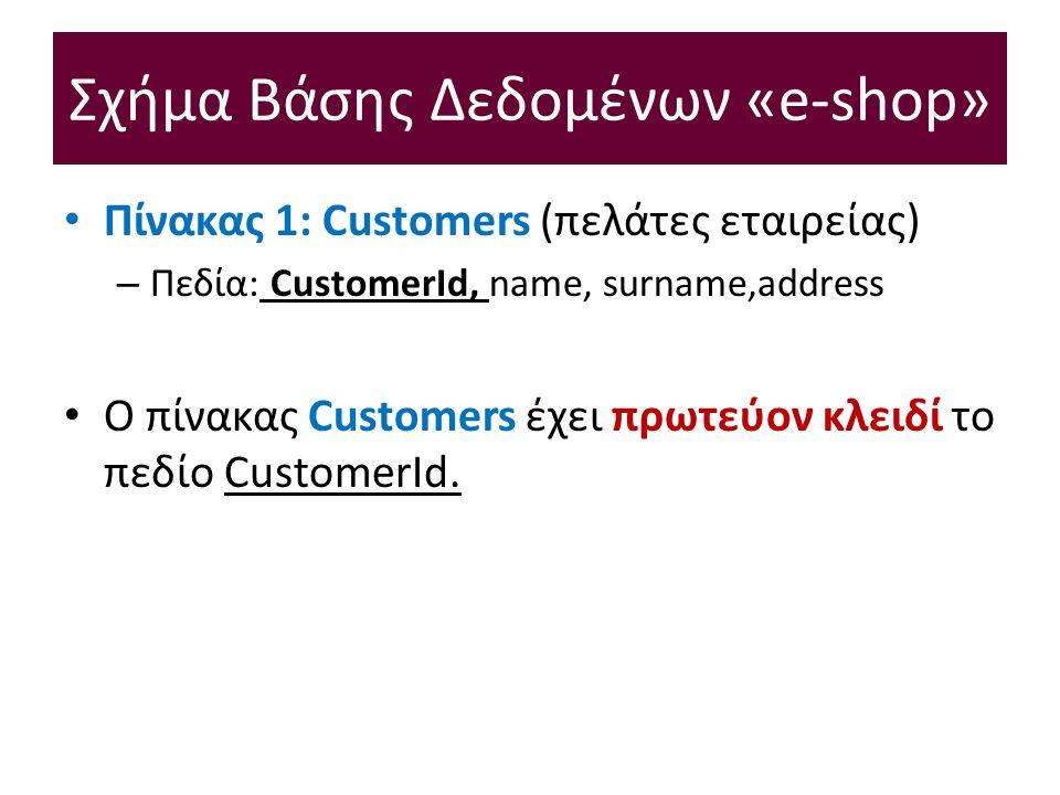 Σχήμα Βάσης Δεδομένων «e-shop» Πίνακας 1: Customers (πελάτες εταιρείας) – Πεδία: CustomerId, name, surname,address Ο πίνακας Customers έχει πρωτεύον κλειδί το πεδίο CustomerId.
