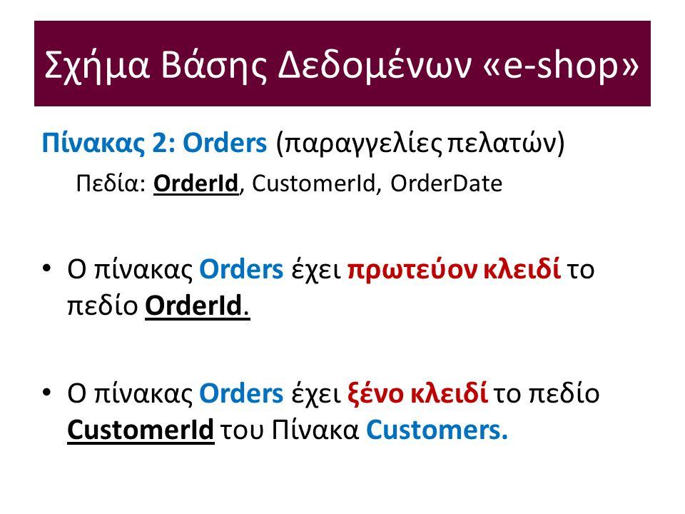 Σχήμα Βάσης Δεδομένων «e-shop» Πίνακας 2: Orders (παραγγελίες πελατών) Πεδία: OrderId, CustomerId, OrderDate Ο πίνακας Orders έχει πρωτεύον κλειδί το πεδίο OrderId.
