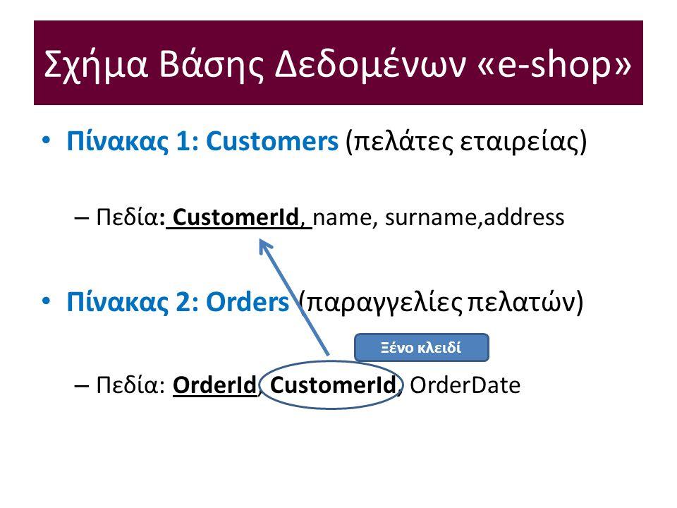 Σχήμα Βάσης Δεδομένων «e-shop» Πίνακας 1: Customers (πελάτες εταιρείας) – Πεδία: CustomerId, name, surname,address Πίνακας 2: Orders (παραγγελίες πελατών) – Πεδία: OrderId, CustomerId, OrderDate Ξένο κλειδί