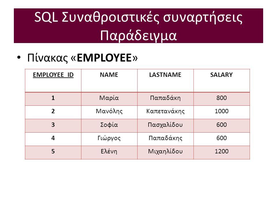 SQL Συναθροιστικές συναρτήσεις Παράδειγμα Πίνακας «EMPLOYEE» EMPLOYEE_IDNAMELASTNAMESALARY 1ΜαρίαΠαπαδάκη800 2ΜανόληςΚαπετανάκης1000 3ΣοφίαΠασχαλίδου600 4ΓιώργοςΠαπαδάκης600 5ΕλένηΜιχαηλίδου1200