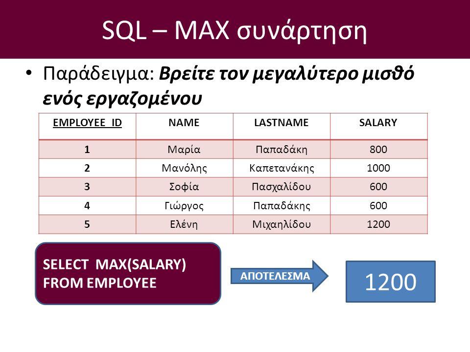 SQL – ΜΑΧ συνάρτηση Παράδειγμα: Βρείτε τον μεγαλύτερο μισθό ενός εργαζομένου SELECT ΜΑΧ(SALARY) FROM EMPLOYEE EMPLOYEE_IDNAMELASTNAMESALARY 1ΜαρίαΠαπαδάκη800 2ΜανόληςΚαπετανάκης1000 3ΣοφίαΠασχαλίδου600 4ΓιώργοςΠαπαδάκης600 5ΕλένηΜιχαηλίδου1200 ΑΠΟΤΕΛΕΣΜΑ 1200
