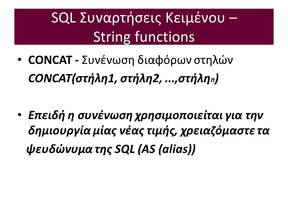 SQL Συναρτήσεις Κειμένου – String functions CONCAT- Συνένωση διαφόρων στηλών CONCAT(στήλη1, στήλη2,...,στήλη n ) Επειδή η συνένωση χρησιμοποιείται για την δημιουργία μίας νέας τιμής, χρειαζόμαστε τα ψευδώνυμα της SQL (AS (alias))