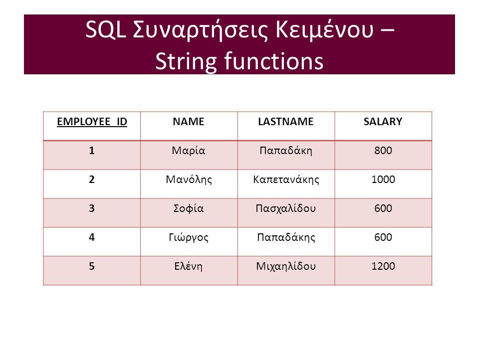 SQL Συναρτήσεις Κειμένου – String functions EMPLOYEE_IDNAMELASTNAMESALARY 1ΜαρίαΠαπαδάκη800 2ΜανόληςΚαπετανάκης1000 3ΣοφίαΠασχαλίδου600 4ΓιώργοςΠαπαδάκης600 5ΕλένηΜιχαηλίδου1200