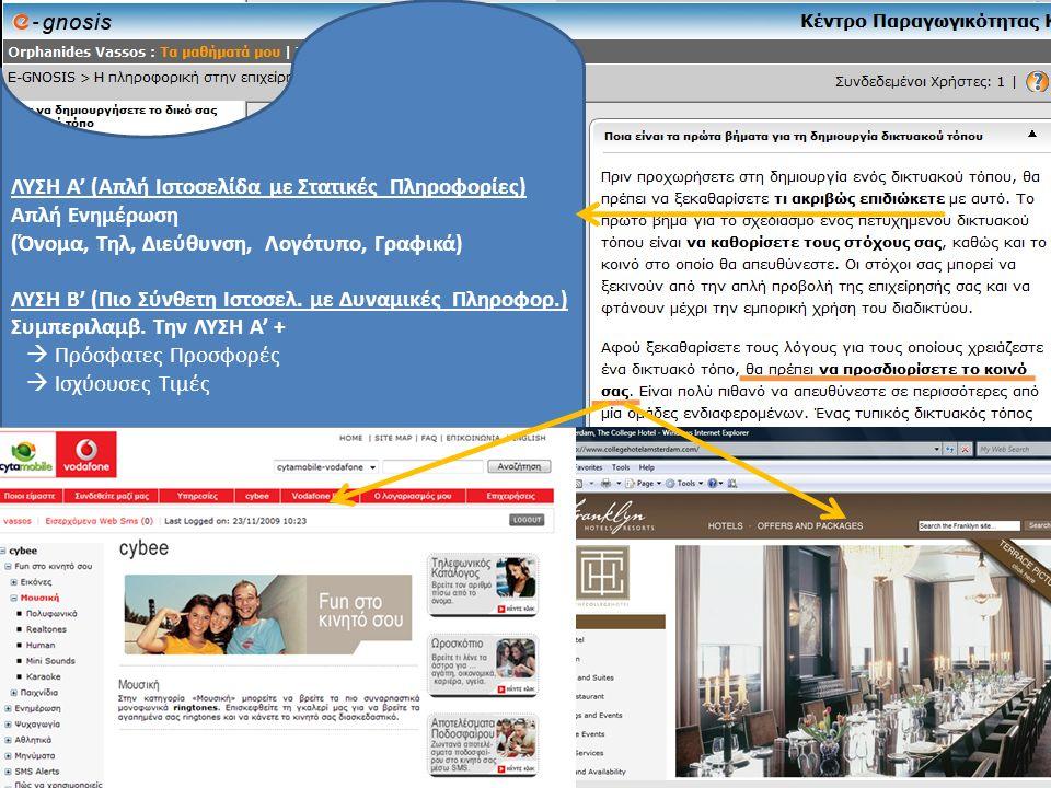 ΛΥΣΗ Α' (Απλή Ιστοσελίδα με Στατικές Πληροφορίες) Απλή Ενημέρωση (Όνομα, Τηλ, Διεύθυνση, Λογότυπο, Γραφικά) ΛΥΣΗ Β' (Πιο Σύνθετη Ιστοσελ. με Δυναμικές
