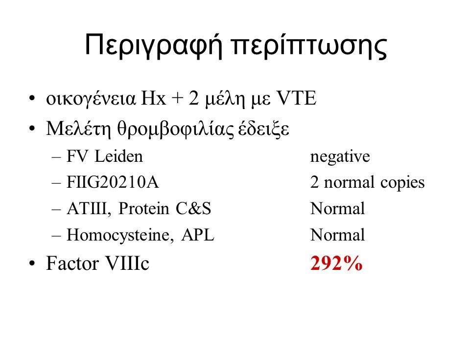 οικογένεια Hx + 2 μέλη με VTE Μελέτη θρομβοφιλίας έδειξε –FV Leidennegative –FIIG20210A2 normal copies –ATIII, Protein C&SNormal –Homocysteine, APLNormal Factor VIIIc292% Περιγραφή περίπτωσης