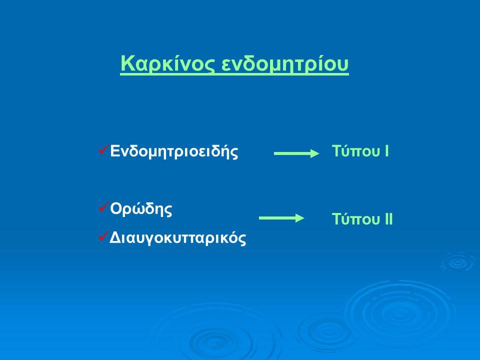Ενδομητριοειδής Ορώδης Διαυγοκυτταρικός Τύπου Ι Τύπου ΙΙ Καρκίνος ενδομητρίου