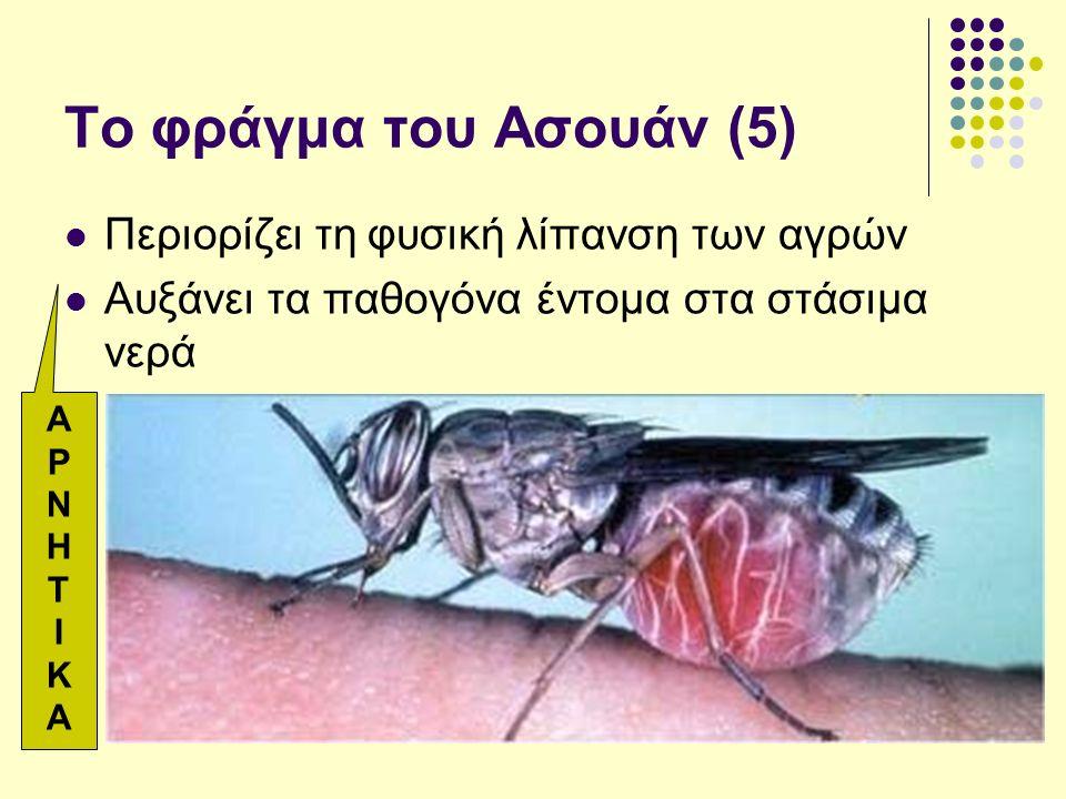 Το φράγμα του Ασουάν (5) Περιορίζει τη φυσική λίπανση των αγρών Αυξάνει τα παθογόνα έντομα στα στάσιμα νερά ΑΡΝΗΤΙΚΑΑΡΝΗΤΙΚΑ
