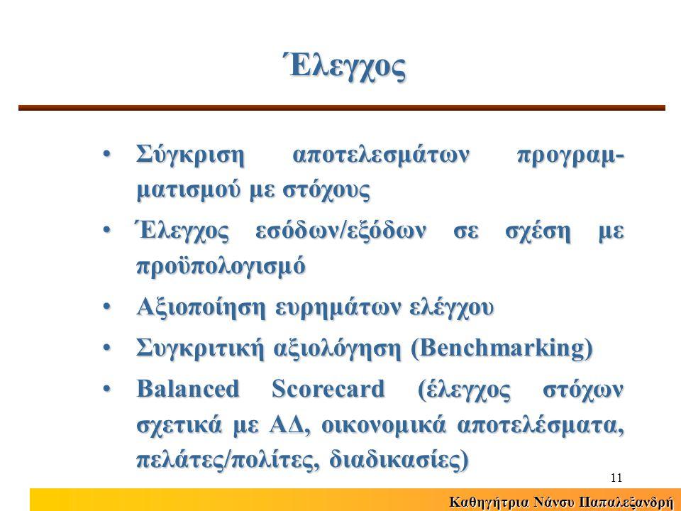 Καθηγήτρια Νάνσυ Παπαλεξανδρή 11 Έλεγχος Σύγκριση αποτελεσμάτων προγραμ- ματισμού με στόχουςΣύγκριση αποτελεσμάτων προγραμ- ματισμού με στόχους Έλεγχος εσόδων/εξόδων σε σχέση με προϋπολογισμόΈλεγχος εσόδων/εξόδων σε σχέση με προϋπολογισμό Αξιοποίηση ευρημάτων ελέγχουΑξιοποίηση ευρημάτων ελέγχου Συγκριτική αξιολόγηση (Benchmarking)Συγκριτική αξιολόγηση (Benchmarking) Balanced Scorecard (έλεγχος στόχων σχετικά με ΑΔ, οικονομικά αποτελέσματα, πελάτες/πολίτες, διαδικασίες)Balanced Scorecard (έλεγχος στόχων σχετικά με ΑΔ, οικονομικά αποτελέσματα, πελάτες/πολίτες, διαδικασίες)