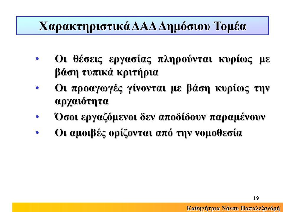 Καθηγήτρια Νάνσυ Παπαλεξανδρή 19 Οι θέσεις εργασίας πληρούνται κυρίως με βάση τυπικά κριτήριαΟι θέσεις εργασίας πληρούνται κυρίως με βάση τυπικά κριτήρια Οι προαγωγές γίνονται με βάση κυρίως την αρχαιότηταΟι προαγωγές γίνονται με βάση κυρίως την αρχαιότητα Όσοι εργαζόμενοι δεν αποδίδουν παραμένουνΌσοι εργαζόμενοι δεν αποδίδουν παραμένουν Οι αμοιβές ορίζονται από την νομοθεσίαΟι αμοιβές ορίζονται από την νομοθεσία Χαρακτηριστικά ΔΑΔ Δημόσιου Τομέα