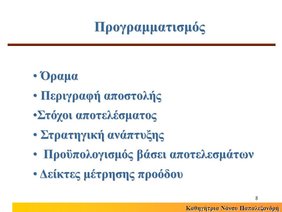 Καθηγήτρια Νάνσυ Παπαλεξανδρή 9 Οργάνωση Διαίρεση εργασίας σε επιμέρους θέσεις Διαίρεση εργασίας σε επιμέρους θέσεις Τμηματοποίηση Τμηματοποίηση Διαμόρφωση ιεραρχικών επιπέδων Διαμόρφωση ιεραρχικών επιπέδων Τυποποίηση διαδικασιών Τυποποίηση διαδικασιών Απλούστευση διαδικασιών Απλούστευση διαδικασιών Καταγραφή/συστήματα ποιότητας Καταγραφή/συστήματα ποιότητας