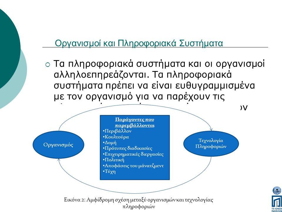 Οργανισμοί και Πληροφοριακά Συστήματα  Τα πληροφοριακά συστήματα και οι οργανισμοί αλληλοεπηρεάζονται.