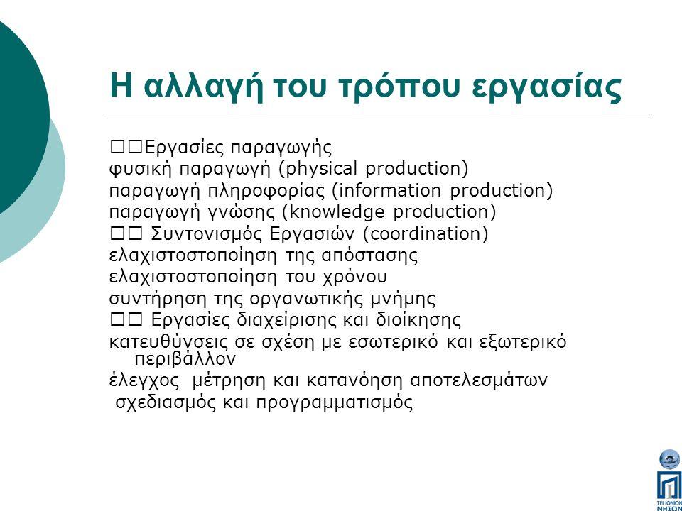 Η αλλαγή του τρόπου εργασίας Εργασίες παραγωγής φυσική παραγωγή (physical production) παραγωγή πληροφορίας (information production) παραγωγή γνώσης (knowledge production) Συντονισμός Εργασιών (coordination) ελαχιστοστοποίηση της απόστασης ελαχιστοστοποίηση του χρόνου συντήρηση της οργανωτικής μνήμης Εργασίες διαχείρισης και διοίκησης κατευθύνσεις σε σχέση με εσωτερικό και εξωτερικό περιβάλλον έλεγχος μέτρηση και κατανόηση αποτελεσμάτων σχεδιασμός και προγραμματισμός