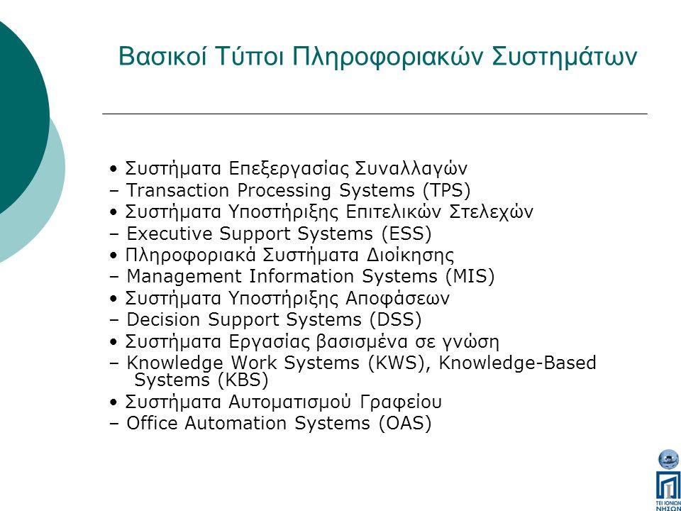 Βασικοί Τύποι Πληροφοριακών Συστημάτων Συστήματα Επεξεργασίας Συναλλαγών – Transaction Processing Systems (TPS) Συστήματα Υποστήριξης Επιτελικών Στελεχών – Executive Support Systems (ESS) Πληροφοριακά Συστήματα Διοίκησης – Management Information Systems (MIS) Συστήματα Υποστήριξης Αποφάσεων – Decision Support Systems (DSS) Συστήματα Εργασίας βασισμένα σε γνώση – Knowledge Work Systems (KWS), Knowledge-Based Systems (KBS) Συστήματα Αυτοματισμού Γραφείου – Office Automation Systems (OAS)