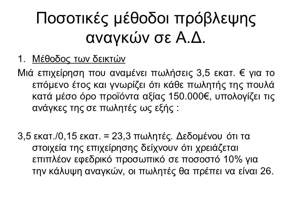 Ποσοτικές μέθοδοι πρόβλεψης αναγκών σε Α.Δ.