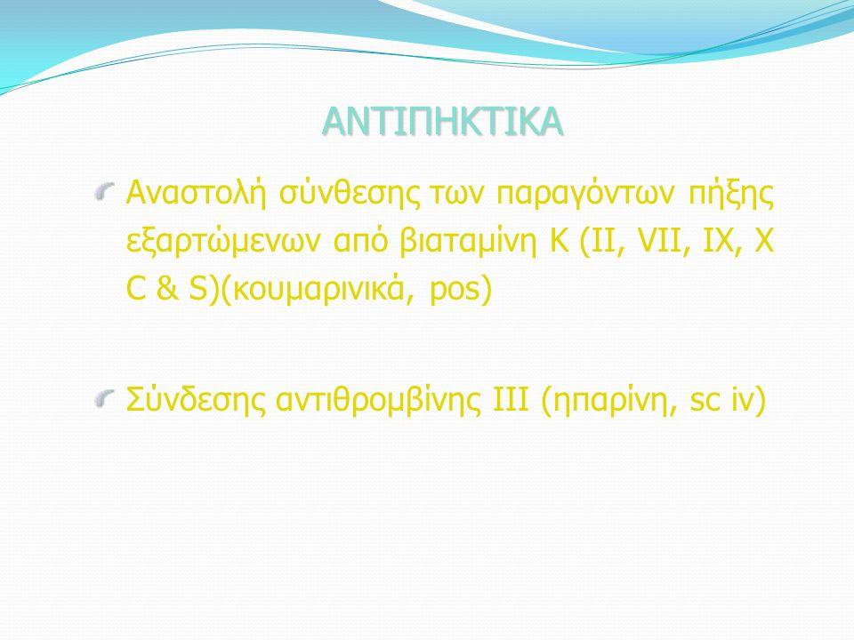 Αναστολή σύνθεσης των παραγόντων πήξης εξαρτώμενων από βιαταμίνη Κ (II, VII, IX, X C & S)(κουμαρινικά, pos) Σύνδεσης αντιθρομβίνης ΙΙΙ (ηπαρίνη, sc iv