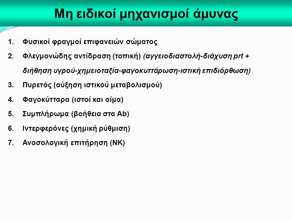 Μη ειδικοί μηχανισμοί άμυνας 1.Φυσικοί φραγμοί επιφανειών σώματος 2.Φλεγμονώδης αντίδραση (τοπική) (αγγειοδιαστολή-διάχυση prt + διήθηση υγρού-χημειοτ