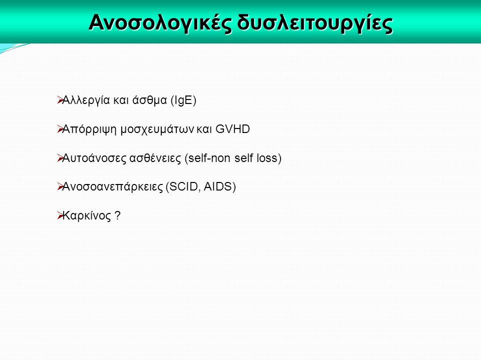 Ανοσολογικές δυσλειτουργίες  Αλλεργία και άσθμα (IgE)  Απόρριψη μοσχευμάτων και GVHD  Αυτοάνοσες ασθένειες (self-non self loss)  Ανοσοανεπάρκειες